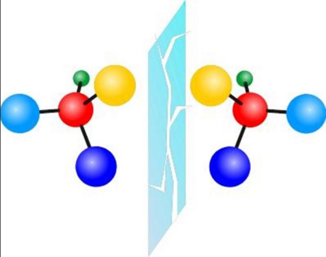 Figure: Because of weak nuclear interactions, right and left enantiomers of a chiral molecule are not mirror images.